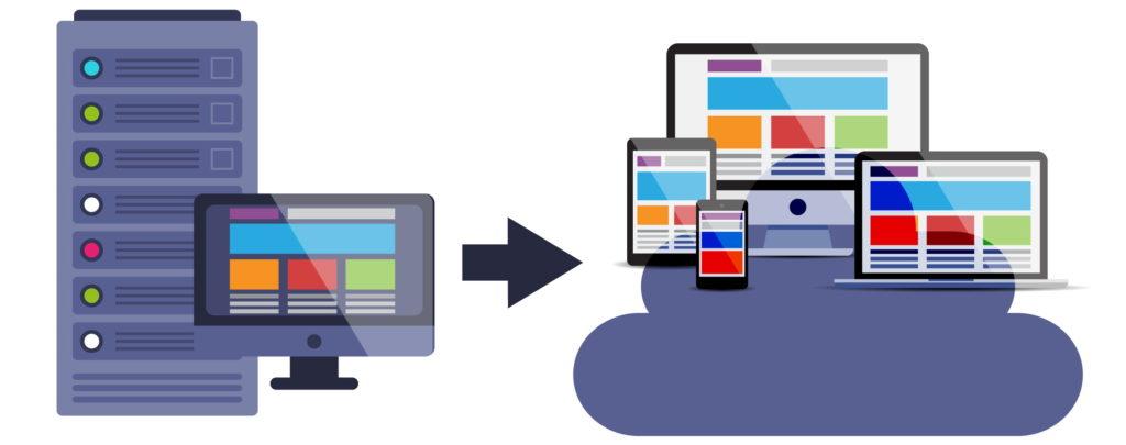 Frontends der Legacy-Anwendungen durch moderne Web-Frontends ersetzen